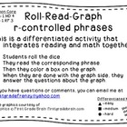 Differentiated Roll-Read-Graph R-Control