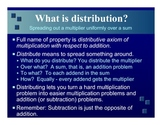 Distributive axiom applications