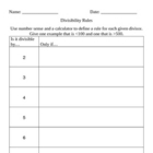 Divisibility Rules Cooperative Learning Activity
