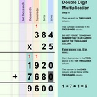 Double Digit Multiplication Flash Interactive Program