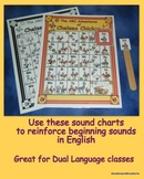 Dual Language Alphabet Sound Charts