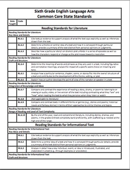 ELA Common Core Checklist and Planning Template for 6th (P