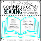 ELA Common Core graphic organizers (4th grade)