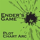 ENDER'S GAME Plot Chart Organizer Diagram Arc (by Orson Sc
