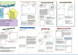 EYLF - Early Years Learning Framework Learning Stories Templates