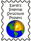 Earth's Internal Structure Plate Tectonics Science Posters