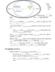 Earths Moon and Solar System Astronomy Notes Outline Lesson Plan