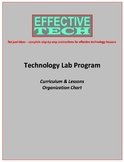 Effective Tech Curriculum and Lesson Organization Chart