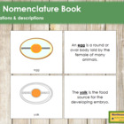 Egg Nomenclature: Book