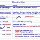 Elements of Fiction / Plot (SmartBoard)
