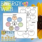 Energy Web Graphic Organizer