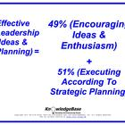 "Equation Proverbs: ""Effective Leadership (Ideas & Planning"