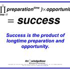 "Equation Proverbs: ""Preparation and Success"" Poster"