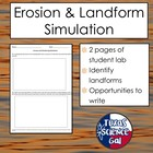 Erosion and Landform Simulation