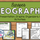 European Geography -- Physical Features in Europe