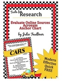 Evaluating Website Credibility CARS Acronym Poster - Free