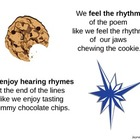 Exploring Rhythm and Rhyme: Poetry Activity for Literacy Night