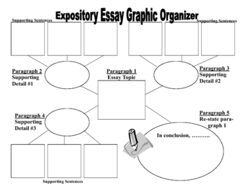 7+ Expository Writing Samples and Templates – PDF