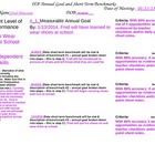 FREE Editable IEP Goal Page with Example Page Rescue Dogs'