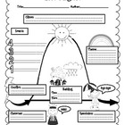 FREE!  Graphic organizer plot diagram