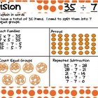 *FREEBIE* Ways to Show Division!