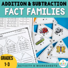 Fact Family Triangles for Addition & Subtraction