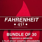 Fahrenheit 451: 7 Quizzes / Plot Study / 5 Common Core Wks
