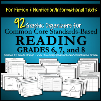 Common Core Fiction/Non-Fiction Reading Graphic Organizers Grades 6, 7, 8