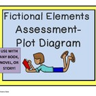 Fictional Elements Assessment-Plot Diagram