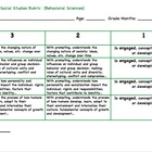 Fifth Grade Core Rubrics