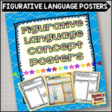 Figurative Language Concept Posters