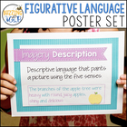 Figurative Language Printable Posters