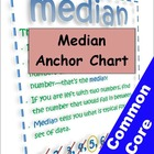 Finding Median Anchor Chart & Bulletin Board Kit (3-6 Math)
