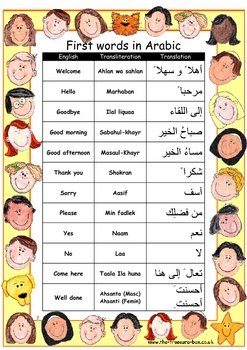 First words and numbers in Arabic ~ Great classroom posters