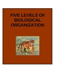 Five Levels of Biological Organization
