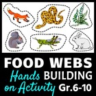 Food Webs Building Activity {Editable}