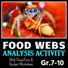 Food Webs PowerPoint Activity with Worksheet