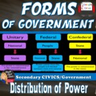 Forms of Government Lecture Power Point & Comparison Chart