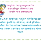 Fourth Grade English LArts Standards with school clip art