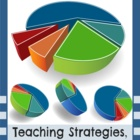 Fraction Action Bundle: Strategies, Tests, Projects & Prac