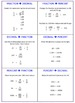 Fractions Decimals Percents Foldable Conversion Cheat Sheet