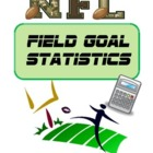 Fraction, Decimal, Percent~NFL Field Goal Percentages ~ Co