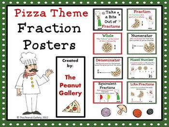Fraction Posters (Pizza Theme)