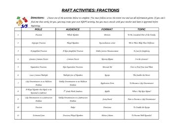 Fraction RAFT Activities
