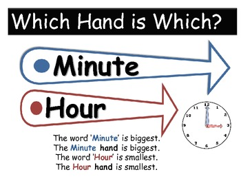 Time lessons tes teach free identify hour minute hand clock poster teacherspayteachers pronofoot35fo Image collections