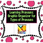 Free Types of Pronouns Graphic Organizer with Teacher's Key