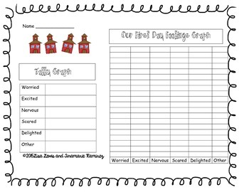 Freebie First Day Jitters Graph