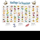 French Food Vocabulary Speaking/Writing  Activity (Naufrage)