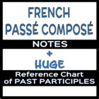 French Passé composé - Notes and Comprehensive List of Pas