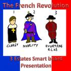 French Revolution: 3 Estates Smart presentation